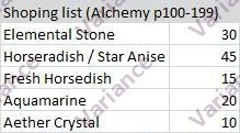 aion-profession-alch-lvl100-199-shoplist-raw